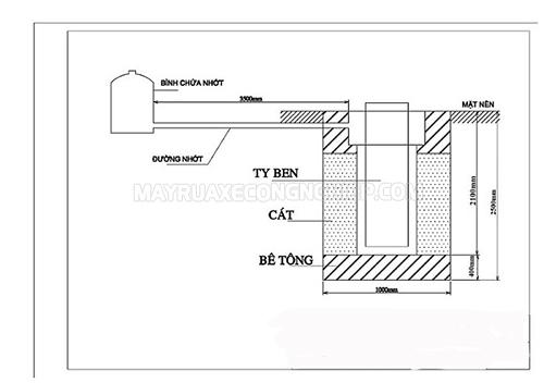 Bản vẽ thi công lắp đặt bình chứa nhớt của cầu nâng 1 trụ