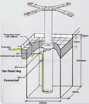 Thi công lắp đặt cầu nâng 1 trụ âm nổi