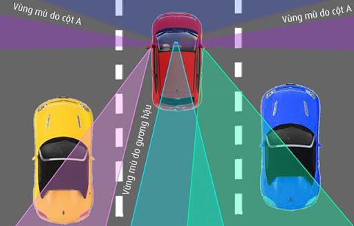 Những vùng mù trên ô tô cần biết