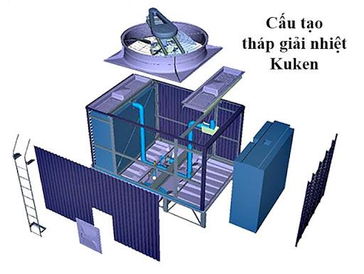tháp giải nhiệt kuken